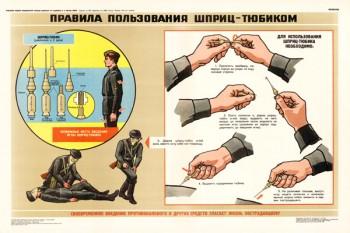 0336. Военный ретро плакат: Правила пользования шприц-тюбиком