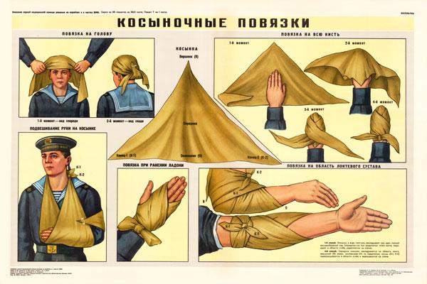 0346. Военный ретро плакат: Косыночные повязки