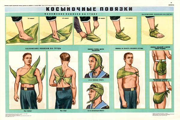0347. Военный ретро плакат: Косыночные повязки 2
