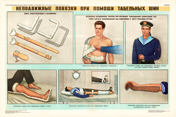 0350. Военный ретро плакат: Неподвижные повязки при помощи табельных шин