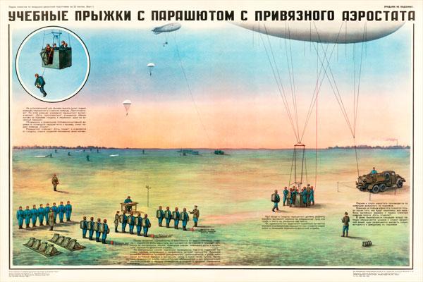 0411. Военный ретро плакат: Учебные прыжки с парашютом с привязного аэростата