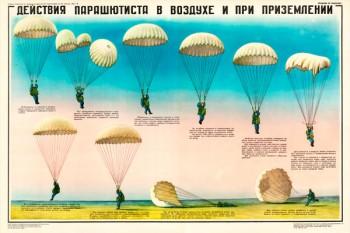 0414. Военный ретро плакат: Действия парашютиста в воздухе и при приземлении