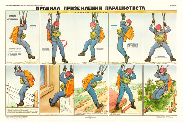 0417. Военный ретро плакат: Правила приземления пашютиста
