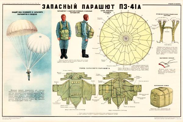 0420. Военный ретро плакат: Запасный парашют ПЗ-41А
