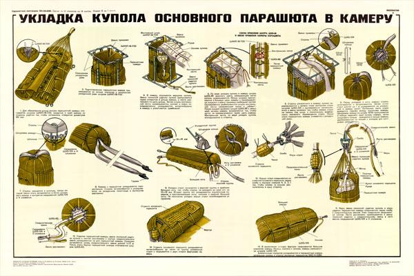 0423. Военный ретро плакат: Укладка купола основного парашюта в камеру