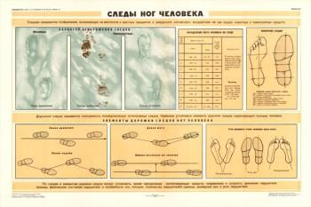 0842. Военный ретро плакат: Следы ног человека