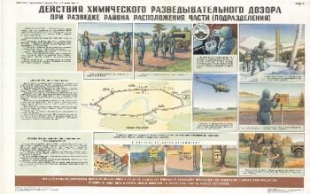 0425. Военный ретро плакат: Действия химического разведывательного дозора при разведке района расположения части (подразделения)