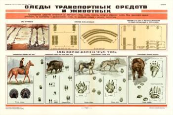 0843. Военный ретро плакат: Следы транспортных средств и животных