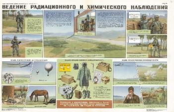 0426. Военный ретро плакат: Ведение радиационного и химического наблюдения
