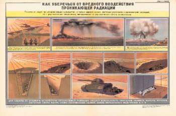 0427. Военный ретро плакат: Как уберечься от вредного воздействия проникающей радиации