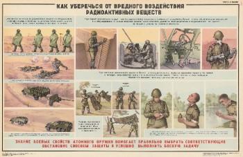 0428. Военный ретро плакат: Как уберечься от вредного воздействия радиоактивных веществ