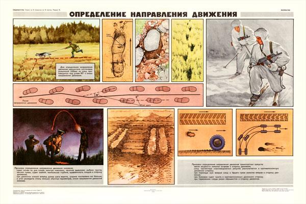 0430. Военный ретро плакат: Определение направления движения