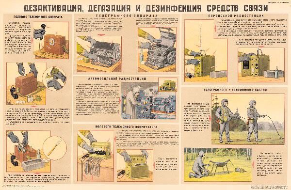 0431. Военный ретро плакат: Дезактивация, дегазация и дезинфекция средств связи