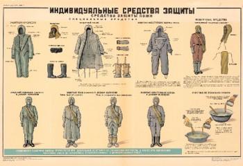 0432. Военный ретро плакат: Индивидуальные средства защиты