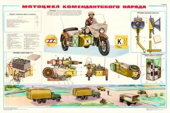 0434. Военный ретро плакат: Мотоцикл комендантского наряда