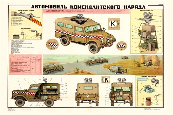 0435. Военный ретро плакат: Автомобиль комендантского наряда