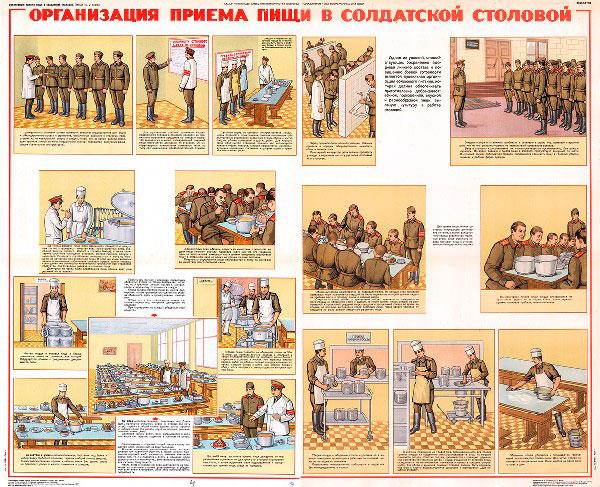 0441. Военный ретро плакат: Организация приема пищи в солдатской столовой