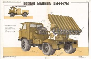 0466. Военный ретро плакат: Боевая машина БМ-14-17М