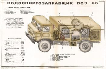0468. Военный ретро плакат: Водоспиртозаправщик ВСЗ-66