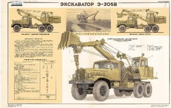 0469. Военный ретро плакат: Экскаватор Э-305В