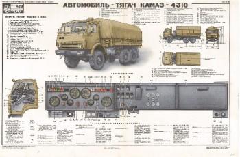 0471. Военный ретро плакат: Автомобиль - тягач Камаз-4310