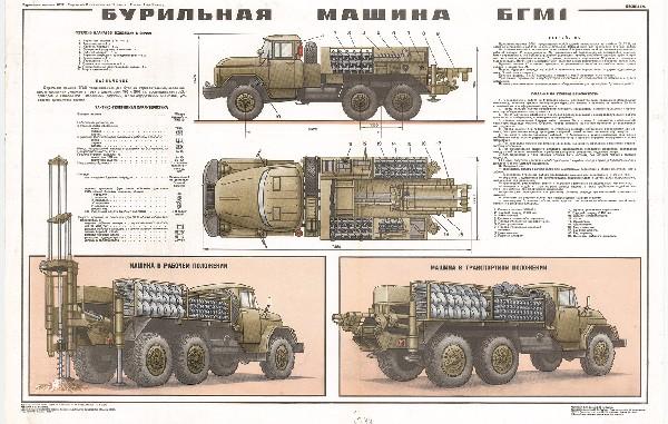 0472. Военный ретро плакат: Бурильная машина БГМ1