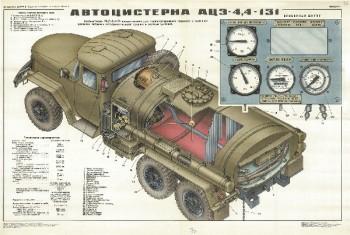 0475. Военный ретро плакат: Автоцистерна АЦЗ-4,4-131