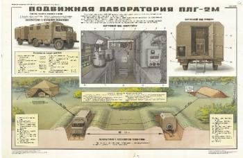 0477. Военный ретро плакат: Подвижная лаборатория ПЛГ-2М