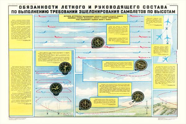 0479. Военный ретро плакат: Обязанности летного и руководящего состава по выполнению требований эшелонирования самолетов по высотам