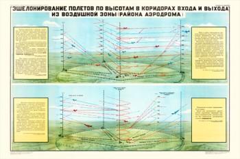 0480. Военный ретро плакат: Эшелонирование полетов по высотам в коридорах входа и выхода из воздушной зоны (района аэродрома)