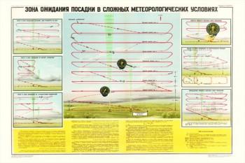 0482. Военный ретро плакат: Зона ожидания посадки в сложных метеорологических условиях