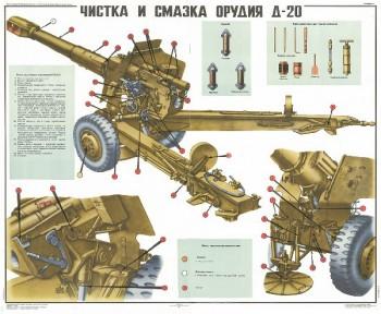 0484. Военный ретро плакат: Чистка и смазка орудия Д-20