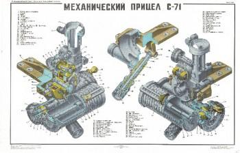 0489. Военный ретро плакат: Механический прицел С-71