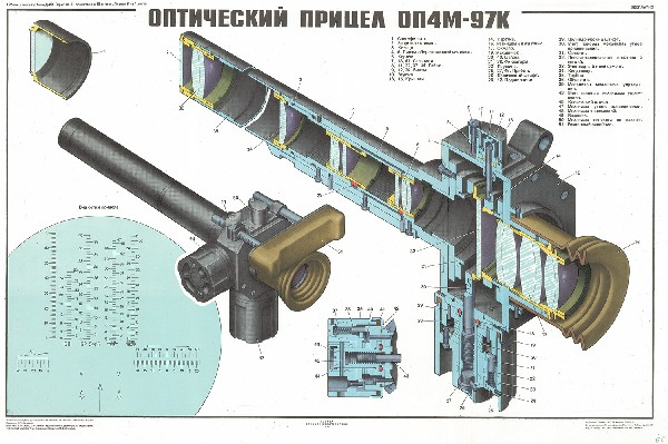 0490. Военный ретро плакат: Оптический прицел ОП4М-97К