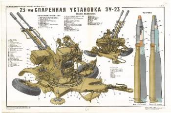 0492. Военный ретро плакат: 23-мм спаренная установка ЗУ-23
