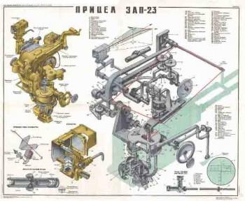 0493. Военный ретро плакат: Прицел ЗАП-23