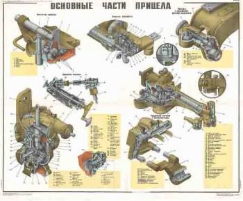 0494. Военный ретро плакат: Основные части прицела