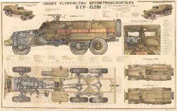 0500. Военный ретро плакат: Общее устройство бронетранспортера БТР-152В1