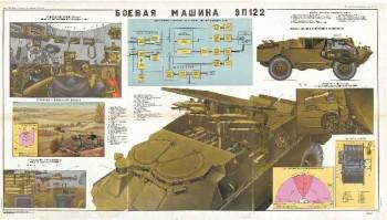 0501. Военный ретро плакат: Боевая машина ЭП 122