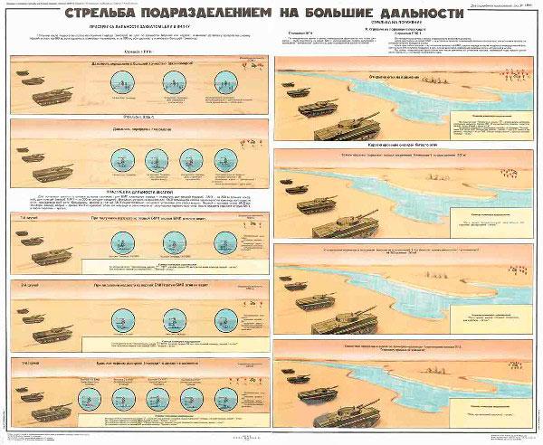 0502. Военный ретро плакат: Стрельба подразделением на большие дальности