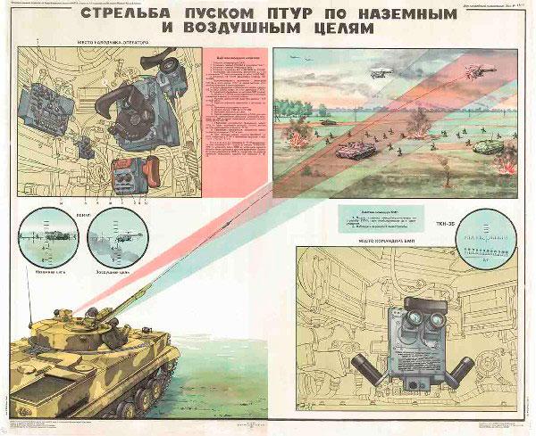 0503. Военный ретро плакат: Стрельба пуском ПТУР по наземным и воздушным целям