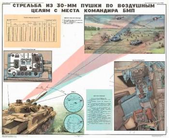 0504. Военный ретро плакат: Стрельба из 30-мм пушки по воздушным целям с места командира БМП