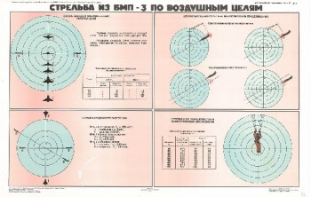 0511. Военный ретро плакат: Стрельба из БМП-3 по воздушным целям