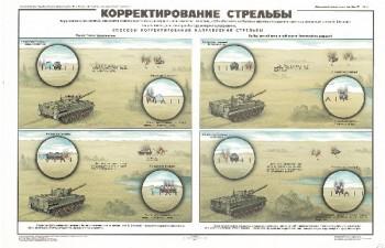 0512. Военный ретро плакат: Корректирование стрельбы