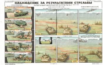 0514. Военный ретро плакат: Наблюдение за результатами стрельбы