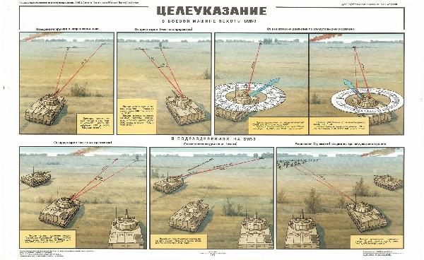 0516. Военный ретро плакат: Целеуказание