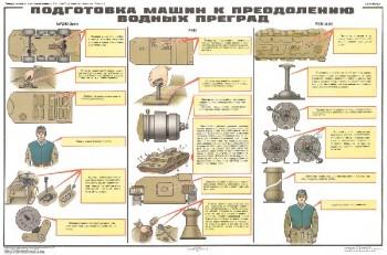 0521. Военный ретро плакат: Подготовка машин для преодоления водных преград