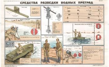 0523. Военный ретро плакат: Средства разведки водных преград