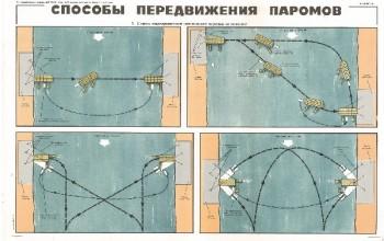 0526. Военный ретро плакат: Способы передвижения паромов