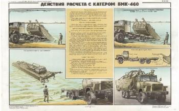 0528. Военный ретро плакат: Действие расчета с катером БМК-460